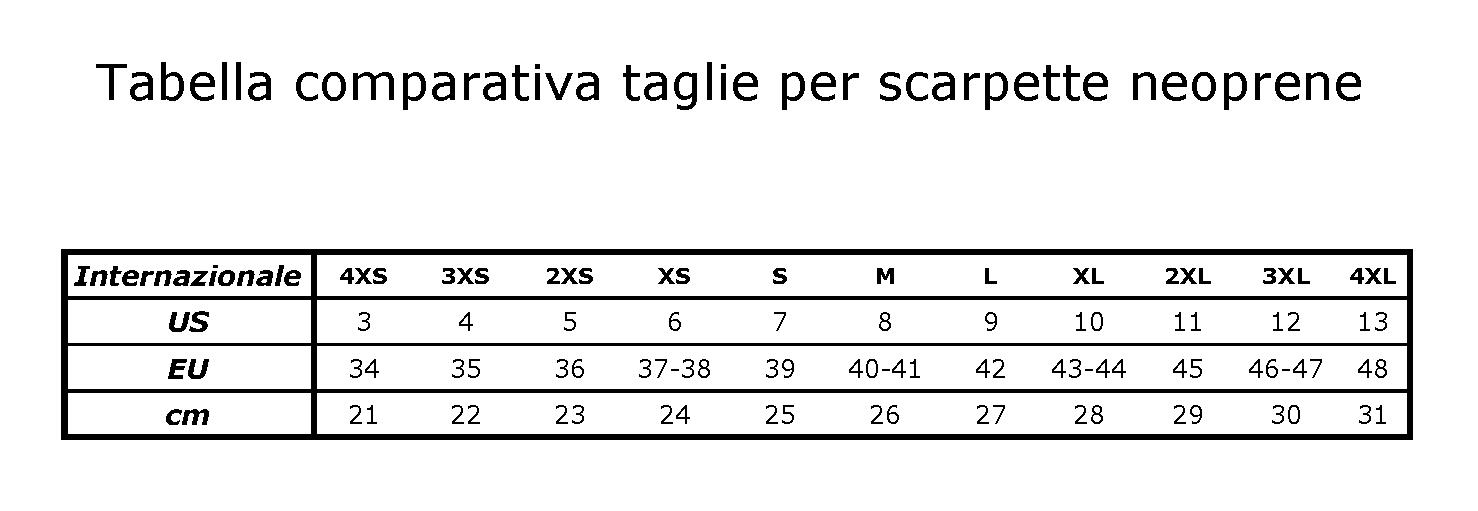 Tabella comparativa taglie scarpe neoprene